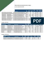 [18-05-2020] Revision diaria de BD - SQL