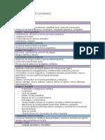RED DE CONTENIDOS 2°Medio.docx