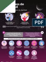 infografia Dignidad Humana