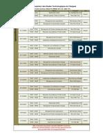 M11 Planing de regroupement et de tutorat FC miqse 2020 2021