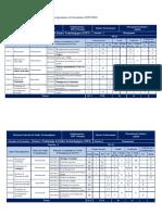 FCAD - MIQHSE- Descriptif détaillé des programmes de formation (2019-2023)