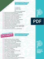 Buenos Aires Vacunate Lugares