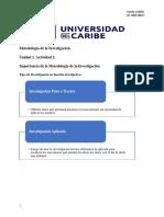 Cedeno-Randy-Importancia de la Metodología de la Investigación..pdf