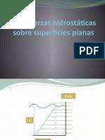 Fuerzas hidrostáticas sobre superficies planas
