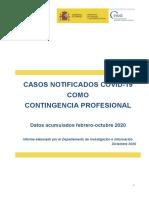 Casos Notificados COVID-19 Como Contingencia Profesional. Datos Acumulados