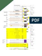 TABLEAUX DE BORD PERFORMANCE ENVIRONNEMENTALE 01102020.pdf