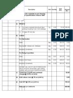 Estimate Chandpur Khad (2) - Copy.xls