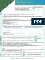 ley39plazos_descargable.pdf