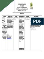 NCM 102 (DUTY) - Cefoxitin Drug Study (CORPUZ).docx