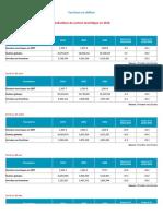 Statistiques2016Fr.ods