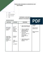 Modelo-de-Sesión-de-Aprendizaje-sobre-los-Mecanismos-de-la-Respiración-para-Quinto-de-Primaria