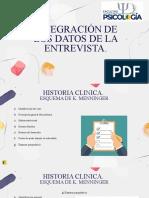 INTEGRACIÓN DE LOS DATOS DE LA ENTREVISTA