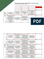 Calendario de practicas 3º Explot_3º Horto
