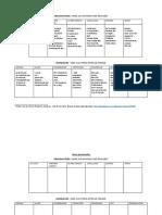 Tableau organisateurs marqueurs (1)