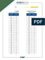 gabarito-2-dia-caderno-5-amarelo-aplicacao-regular.pdf