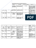Advocate panel list