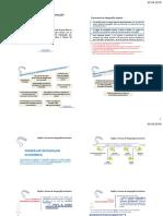 FOLHETOS_U12_01_Noção e Formas de Integração Económica_ALUNOS