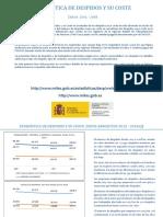 ESTADÍSTICA DE DESPIDOS Y SU COSTE (2015-2018)