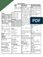 1.types de données.pdf