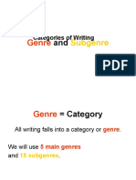 Literary genres. Presentation