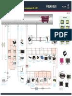 MAN T141 Diagrama eletronico estrutura da rede CAN ISL e D08 Volksbus.pdf