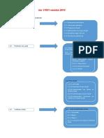 Iso 17021 version 2015.docx