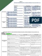INFORME GENERAL DESCRIPTIVO DE LOGRO DE COMPETENCIAS PRIORIZADAS  (1)