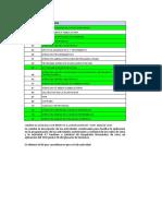 Copia de tabla_codigos_092011_res067OCPD