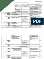 progression info Pmem 2013 2014