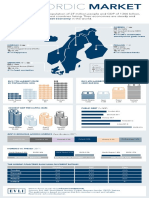 Infographic 1- The Nordic Market Feb19.pdf
