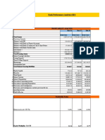 Bank Performance Analysis _Sahil Badaya PGFB1942