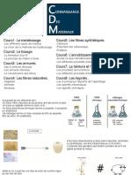 CDM-2-guide