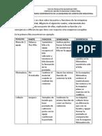 CUADRO COMPARATIVO DE MAQUINAS.docx