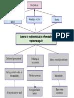 Arbol de Problemas GRUPO 2.pdf