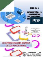 CLASE 6 INTRO A LA PROG CON MATLAB.pdf