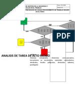 Anexo #01 Analisis de Tareas de Alto Riesgo v2 2020
