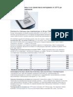 Плотность платины и ее свойства в интервале от 25°С до температуры плавления