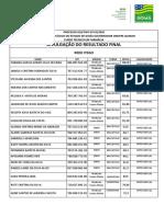resultado-psa-edital-01-2020-farmacia