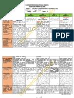 2° B - Planificador-Semana-31 del  02- al - 06 -11-2020 y Horario de actividades.