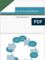 Le processus de la segmentation