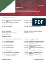 DEIndustryReportList.pdf