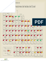 Periodic_Table_Of_Excel_Keyboard_Shortcuts.en.es
