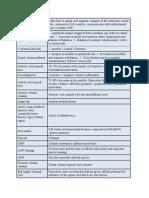 npte exam tables.docx