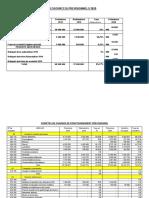 Budget ENASTIC 2020
