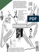 Sanchez Troya Guillermo Reforma educativa en México.pdf