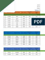 Assignment-2-MIS-207-1612631030