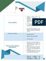 FACTORES GLORIA - GRUPO 4