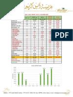 SALES FLASH REPORT_October 31, 2020 (2).pdf
