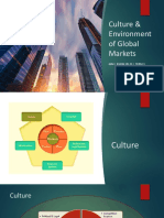 2. Culture & Environment of Global Markets