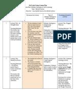 5th grade science lesson plan - portfolio